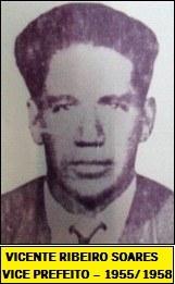Vicente Ribeiro Soares